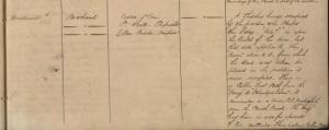 1859 boatland account
