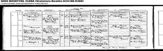 1899 Flora McIntyre death certificate