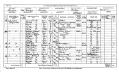 1901 census Leggat family