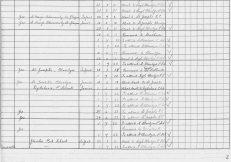Auchentibber School Register No. 26 - 50 sh 2